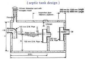 طراحی سپتیک تانک – اجرای سپتیک تانک