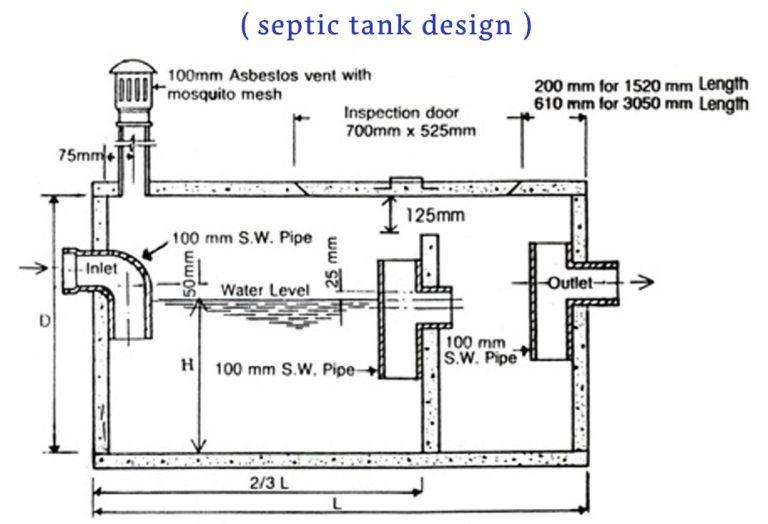 طراحی سپتیک تانک