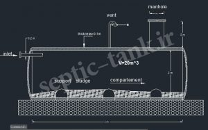 محاسبه حجم و ظرفیت سپتیک تانک – ابعاد سپتیک تانک
